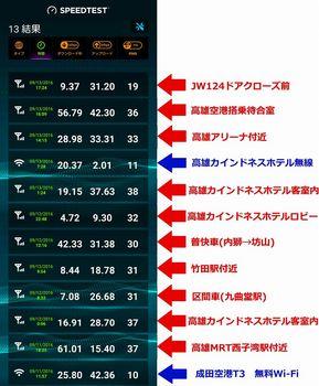 スピードテスト.jpg