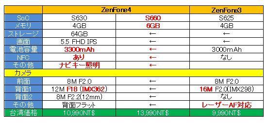 比較表2.JPG